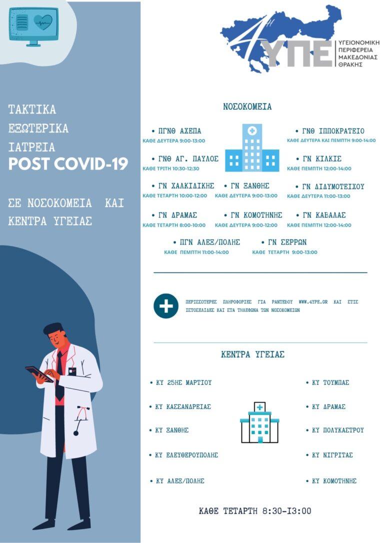 Δελτίο Τύπου σχετικά με λειτουργία Post Covid ιατρείων
